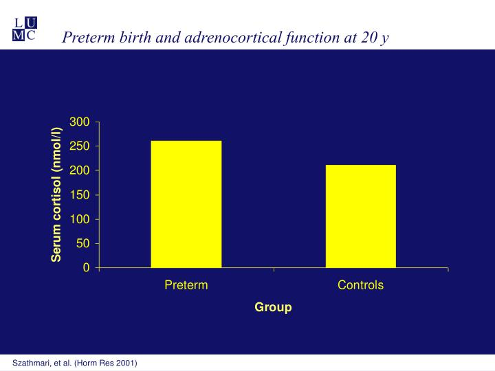 Preterm birth and adrenocortical function at 20 y