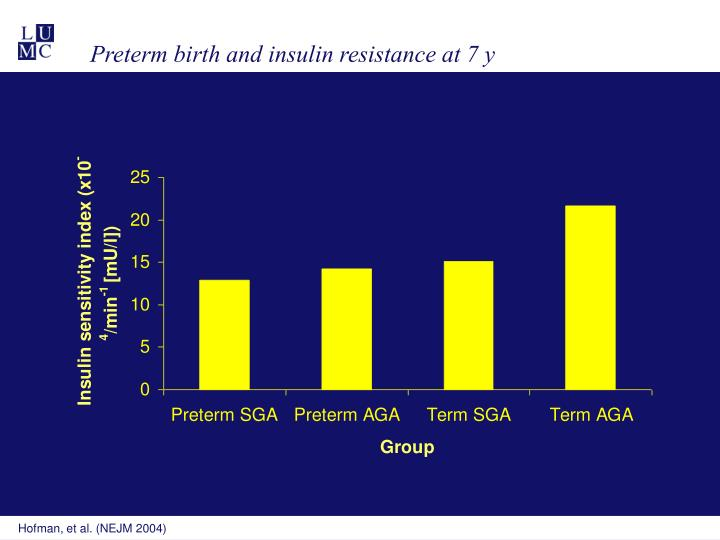 Preterm birth and insulin resistance at 7 y