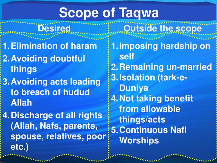 Scope of Taqwa