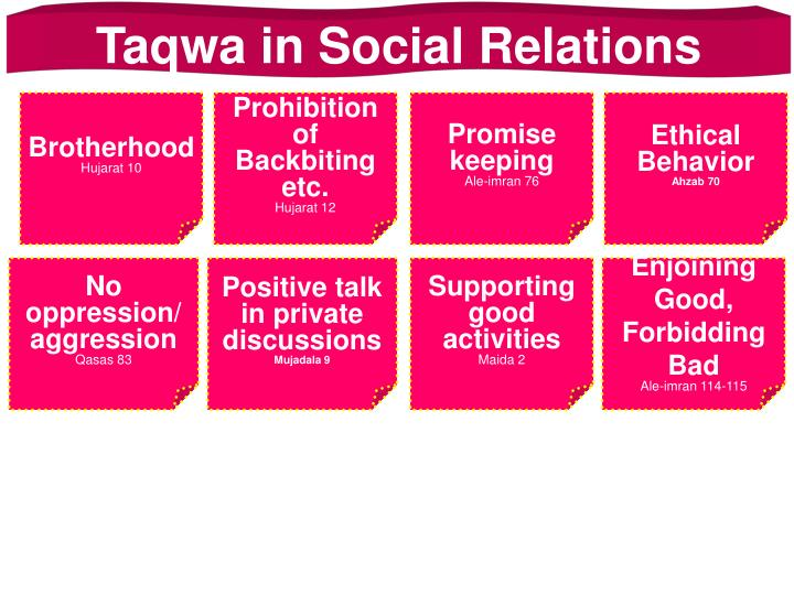 Taqwa in Social Relations