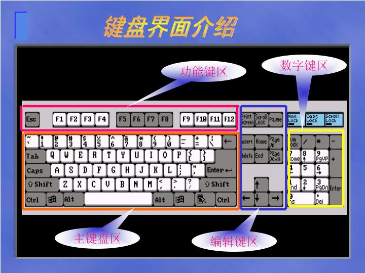 键盘界面介绍