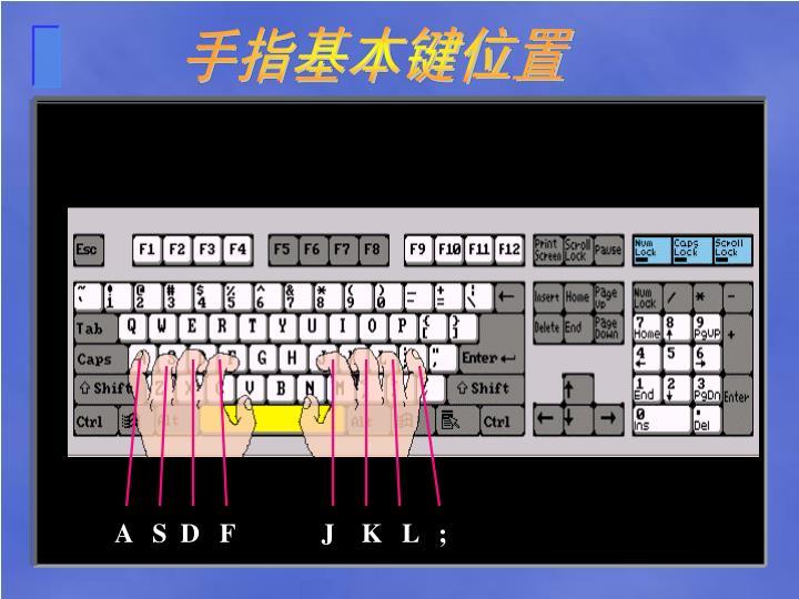 手指基本键位置