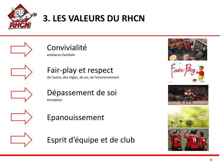 3. LES VALEURS DU RHCN