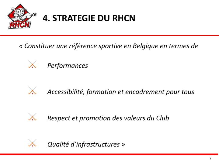 4. STRATEGIE DU RHCN