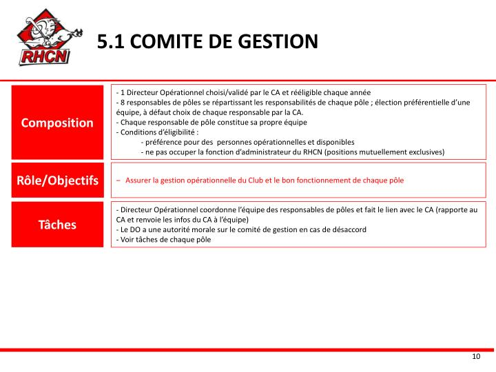 5.1 COMITE DE GESTION