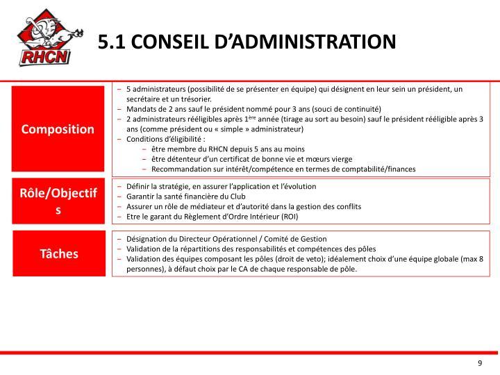 5.1 CONSEIL D'ADMINISTRATION