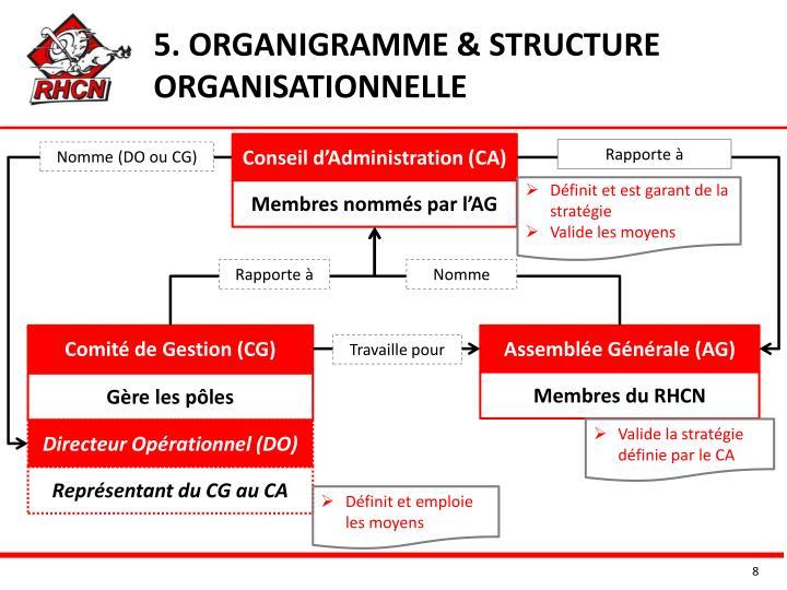 5. ORGANIGRAMME & STRUCTURE ORGANISATIONNELLE