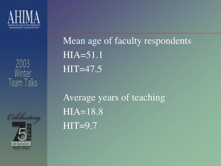 Mean age of faculty respondents
