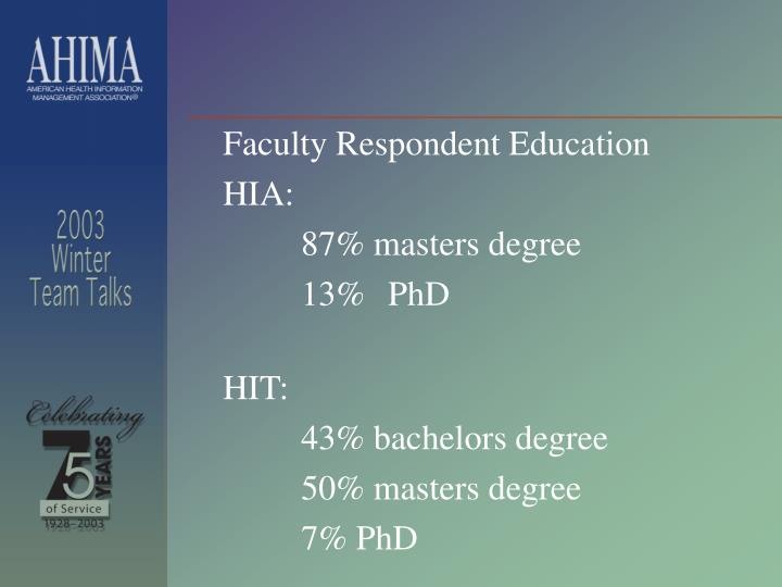 Faculty Respondent Education