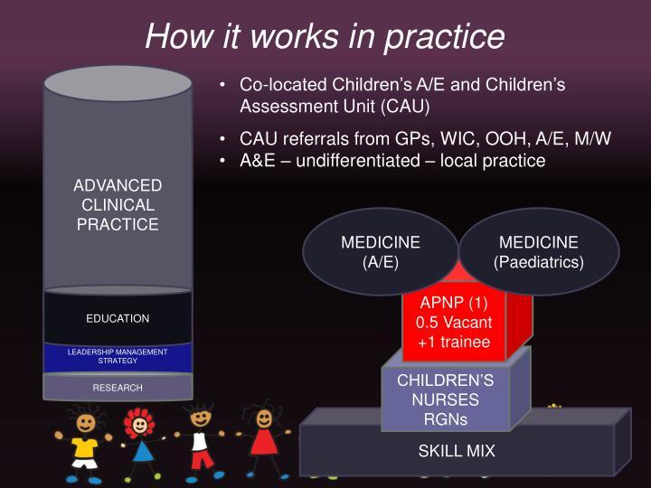 How it works in practice