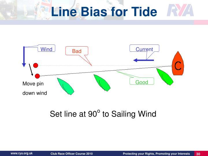 Line Bias for Tide