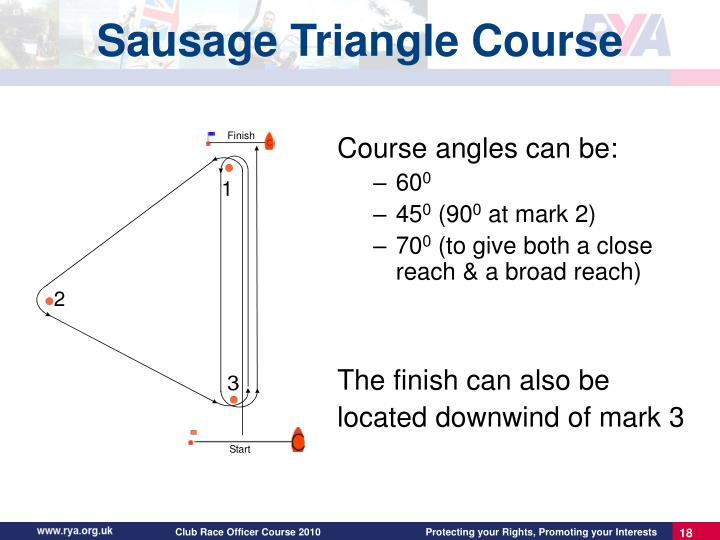 Course angles can be: