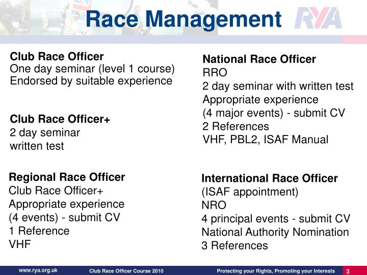 Club Race Officer