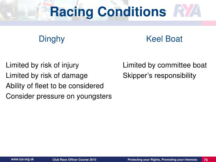 Racing Conditions
