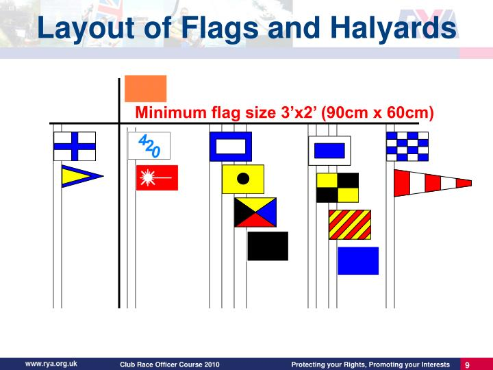 Layout of Flags and Halyards