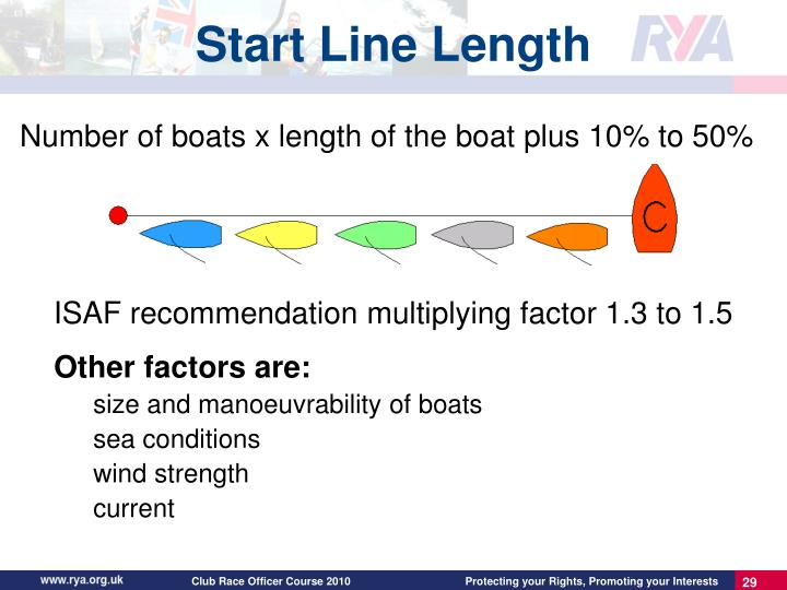 Number of boats x length of the boat plus 10% to 50%