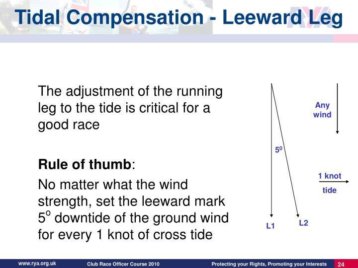 Tidal Compensation - Leeward Leg