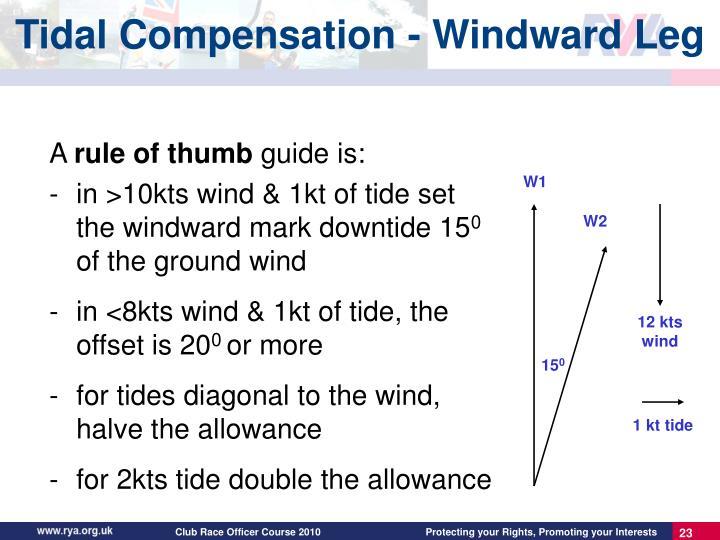 Tidal Compensation - Windward Leg