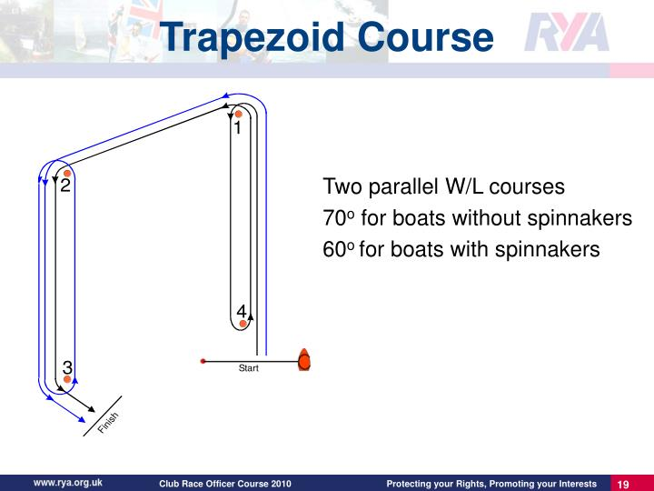 Two parallel W/L courses