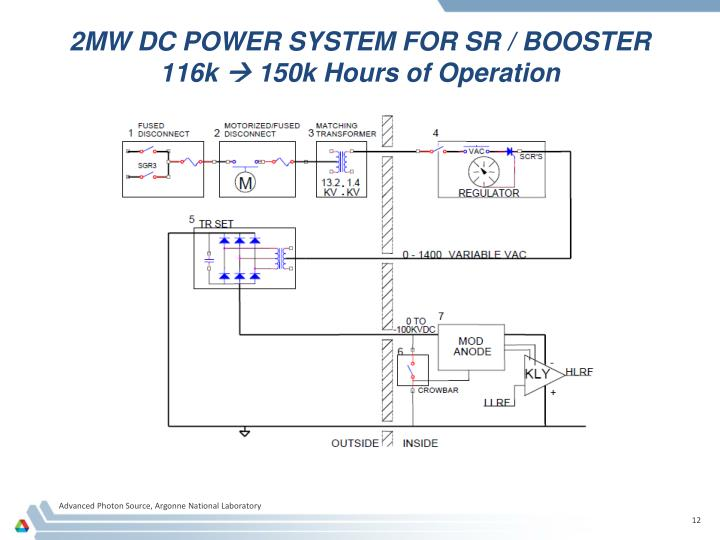 2MW DC POWER SYSTEM FOR SR / BOOSTER