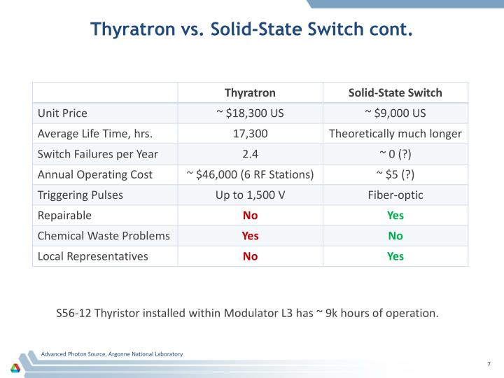 Thyratron vs. Solid-State Switch cont.