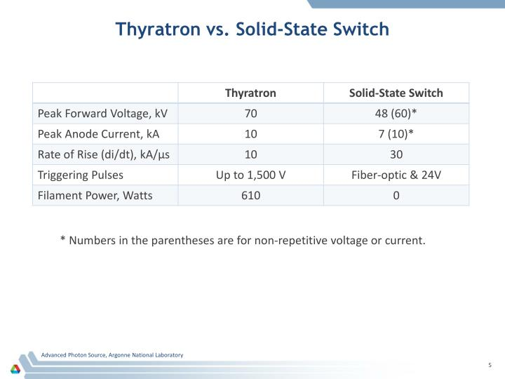 Thyratron vs. Solid-State Switch