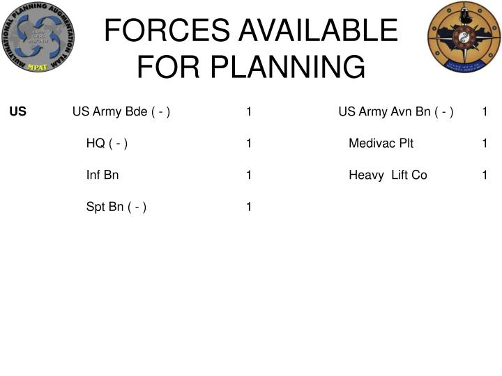 FORCES AVAILABLE