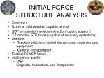 initial force structure analysis