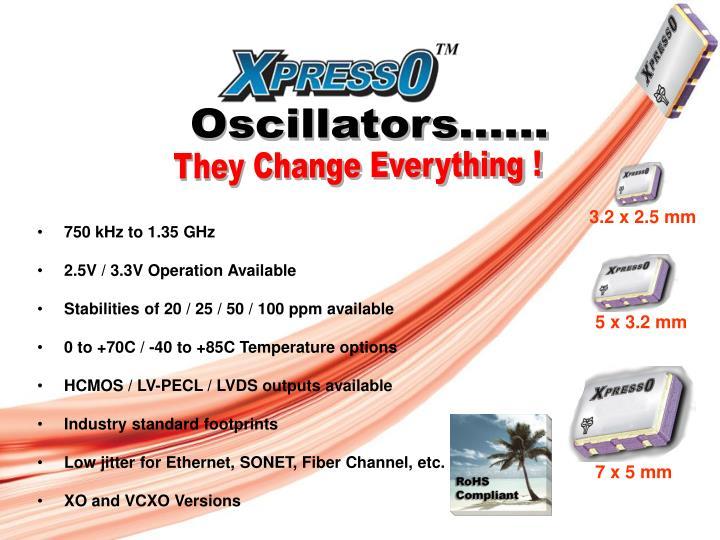 Oscillators......