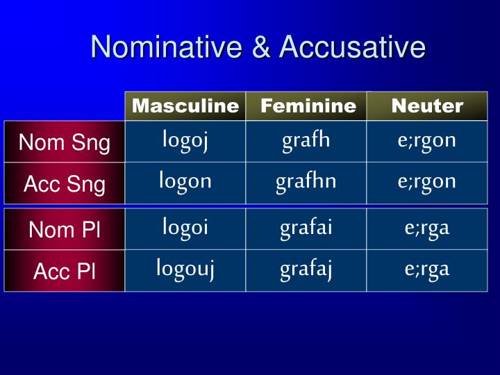 Nominative & Accusative
