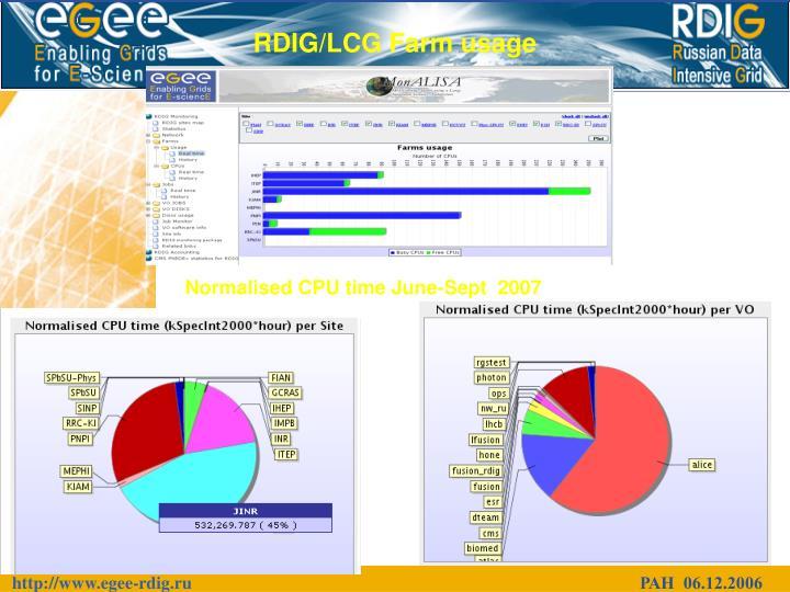RDIG/LCG Farm usage