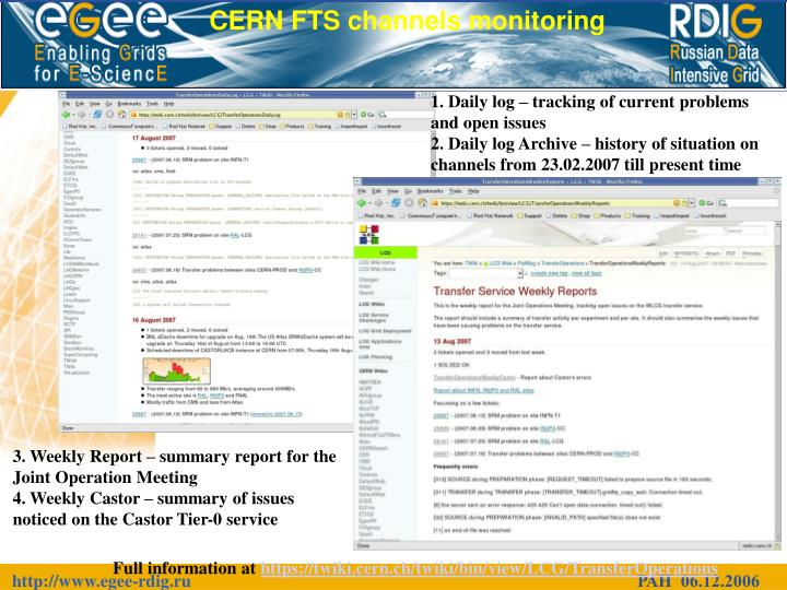 CERN FTS channels monitoring