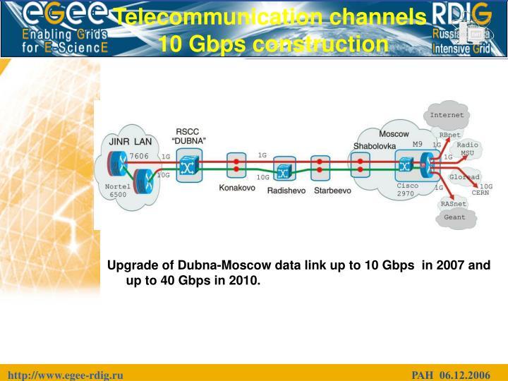 Telecommunication channels