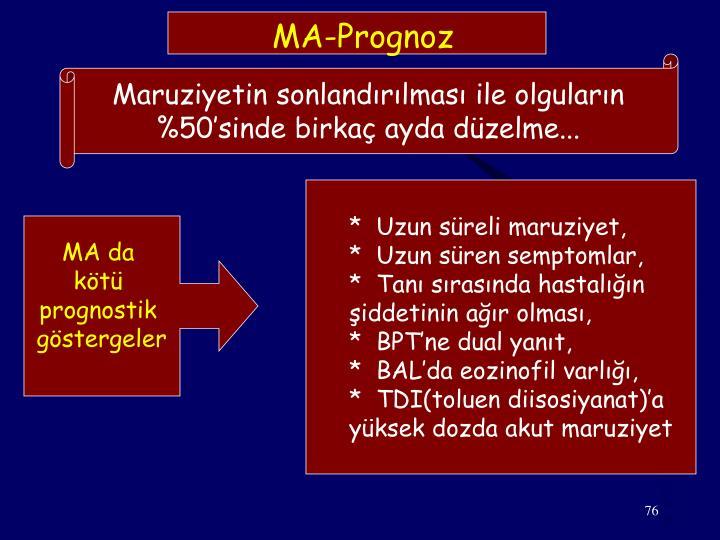MA-Prognoz