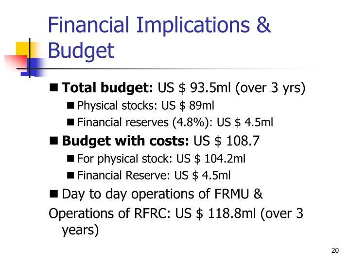 Financial Implications & Budget
