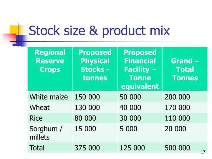 Stock size & product mix