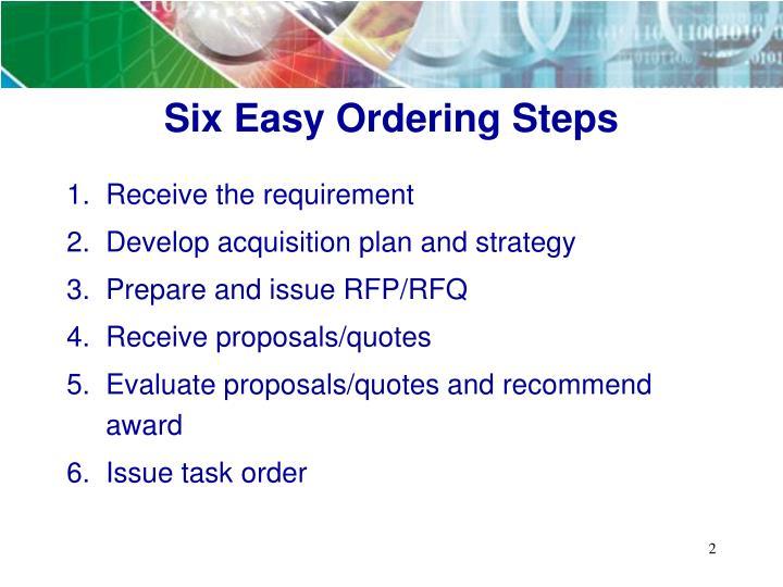 Six Easy Ordering Steps