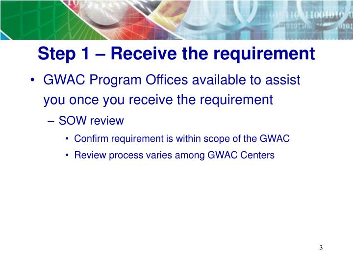 Step 1 – Receive the requirement