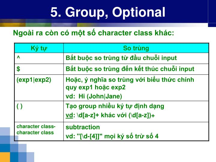 5. Group, Optional