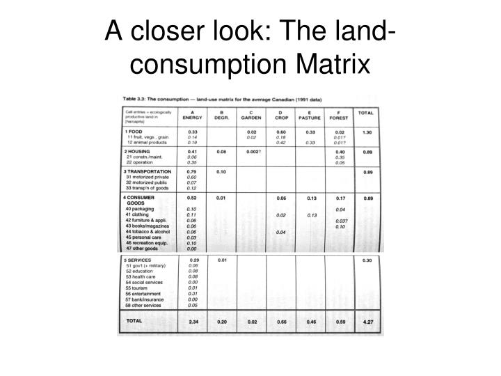 A closer look: The land-consumption Matrix