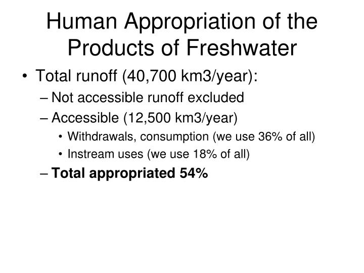 Human Appropriation of the Products of Freshwater