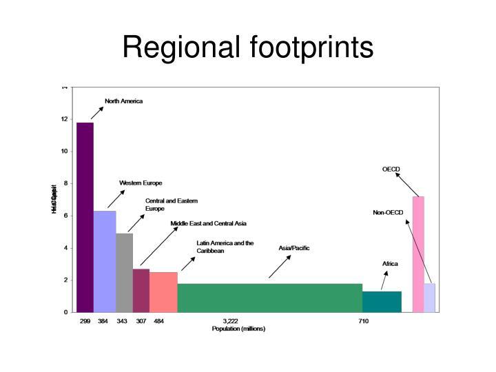 Regional footprints