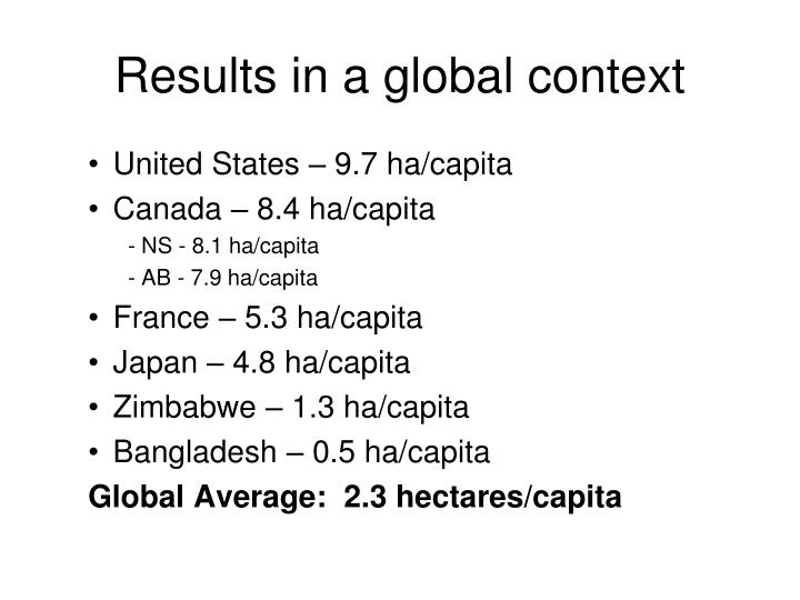 Results in a global context