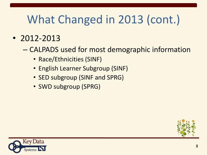 What Changed in 2013 (cont.)