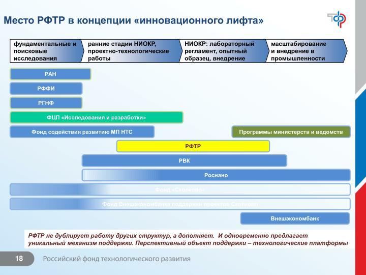 Место РФТР в концепции «инновационного лифта»