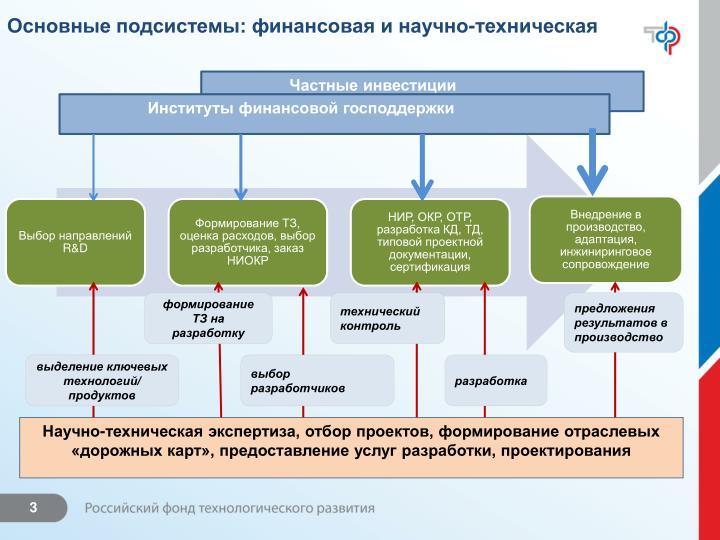 Основные подсистемы: финансовая и научно-техническая