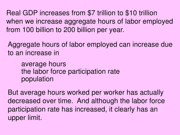 Real GDP increases from $7 trillion to $10 trillion when we increase aggregate hours of labor employed from 100 billion to 200 billion per year.