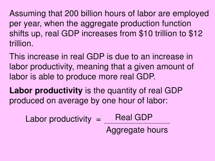 Assuming that 200 billion hours of labor are employed per year, when the aggregate production function shifts up, real GDP increases from $10 trillion to $12 trillion.
