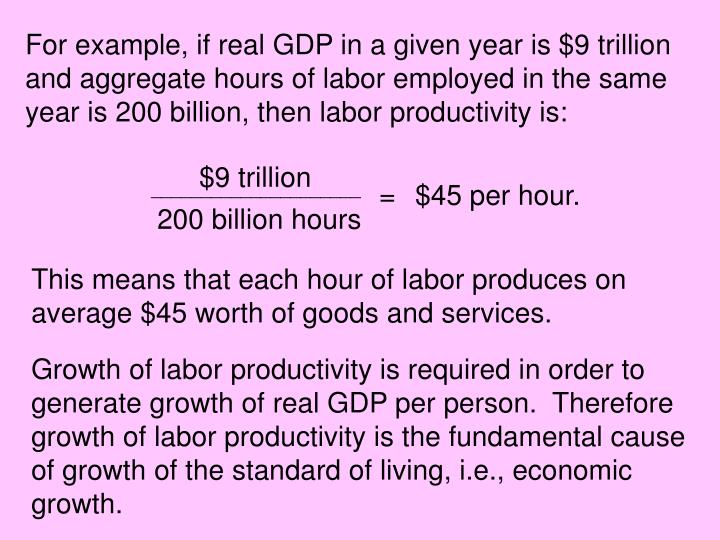 For example, if real GDP in a given year is $9 trillion and aggregate hours of labor employed in the same year is 200 billion, then labor productivity is: