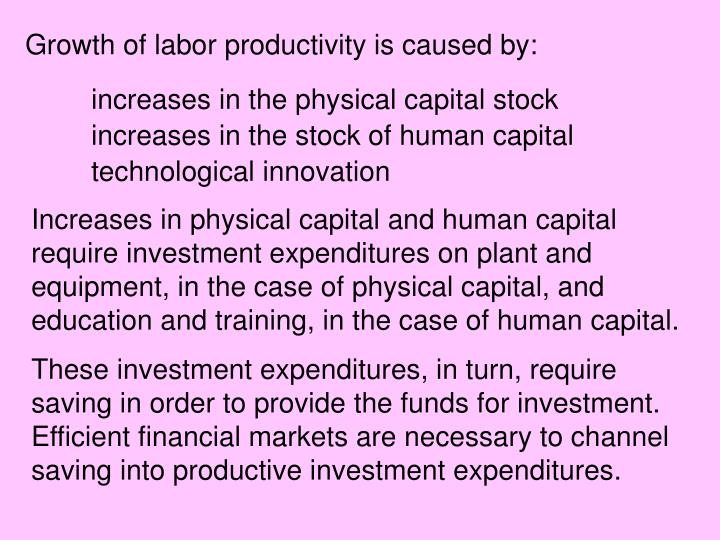 Growth of labor productivity is caused by: